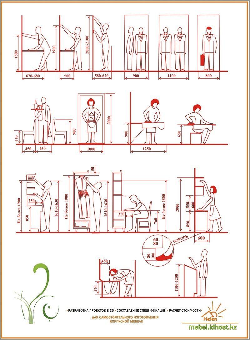 Эргономика в дизайне интерьера: схемы, особенности - 75 фото