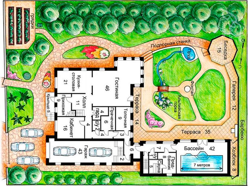 Дизайн участка загородного дома 10 соток своими руками + фото