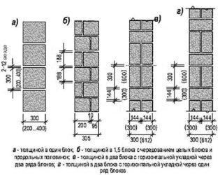 толщина газобетонных блоков для наружных стен