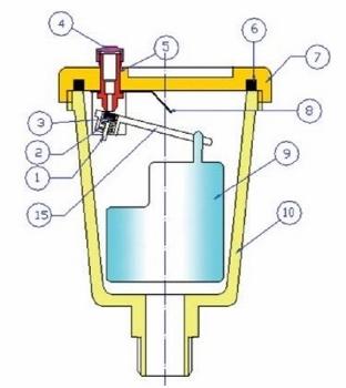 Установка воздухоотводчика в системе отопления | всё об отоплении