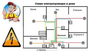 Схема электропроводки на даче своими руками