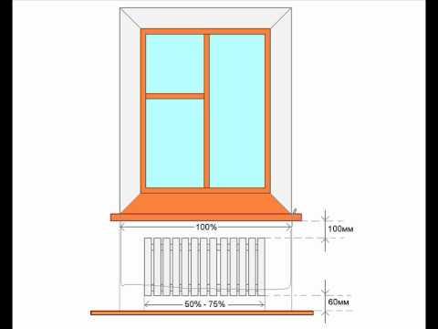 напольный радиатор отопления встроенный в пол