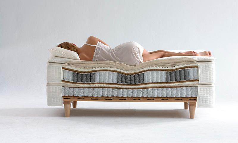 обзор матрасов для кровати
