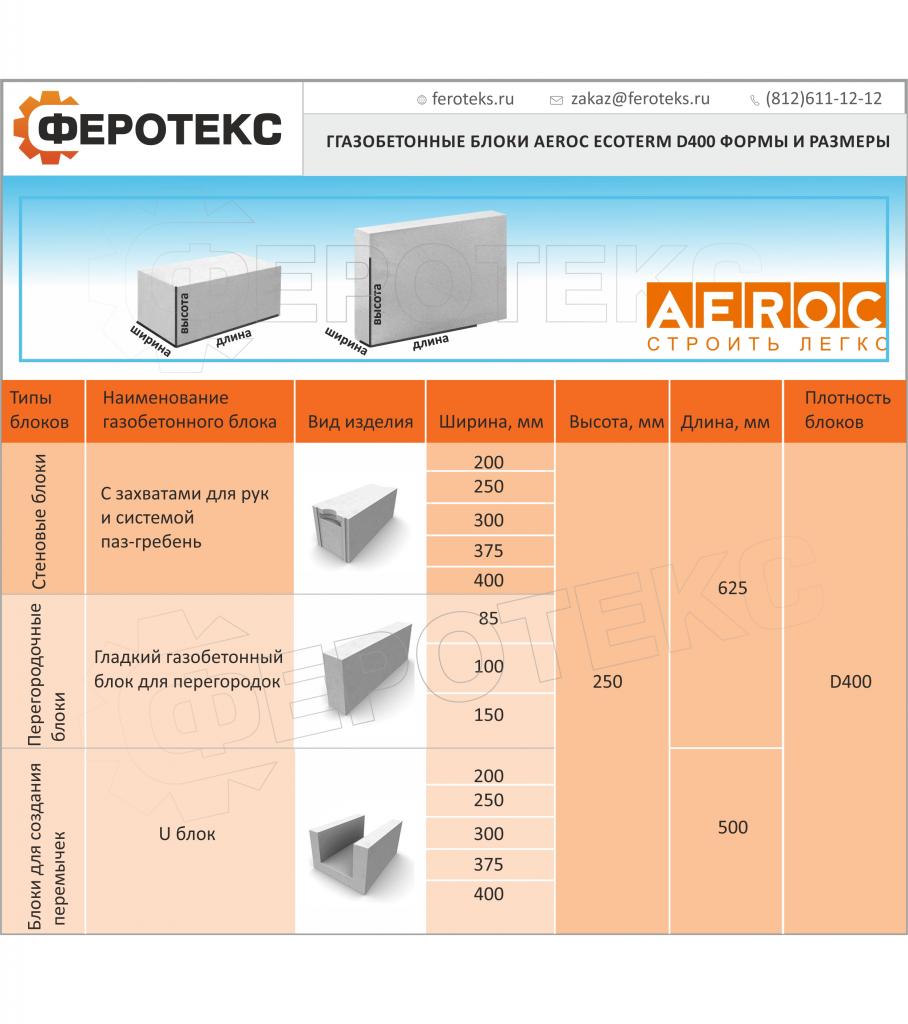 аэрок газобетон официальный сайт санкт петербург