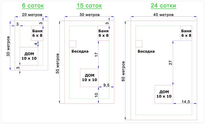 30 кв метров это сколько