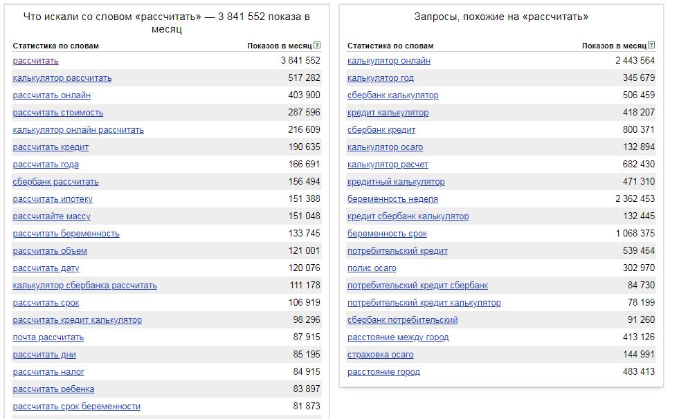 Инженерный калькулятор онлайн с самыми точными расчетами!