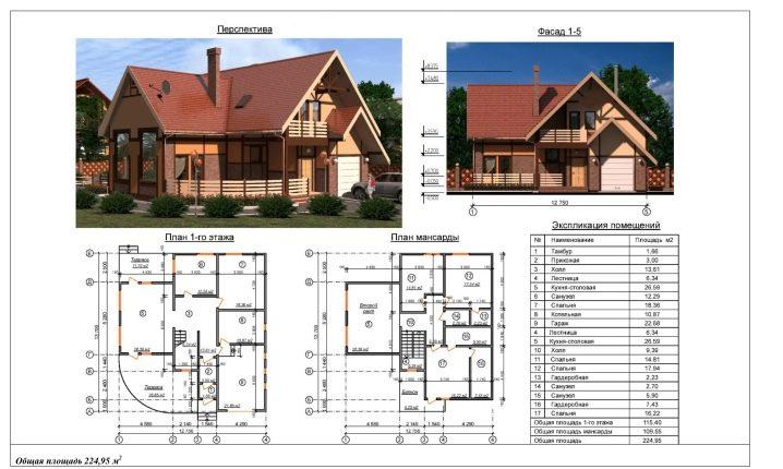 планировка мансарды с двускатной крышей