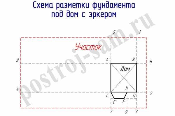 Как узнать диагональ монитора?