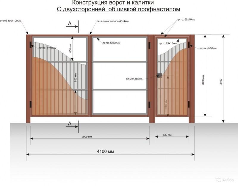 Гаражные подъемные ворота своими руками: схемы, чертежи
