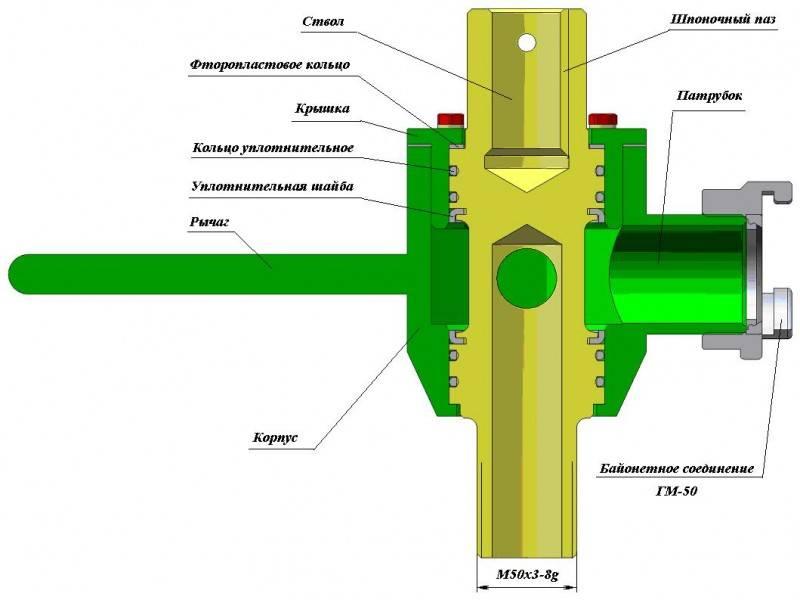 Буровая установка для бурения скважин: бурильные мобильные китайские станки, продукция для воды, как сделать своими руками