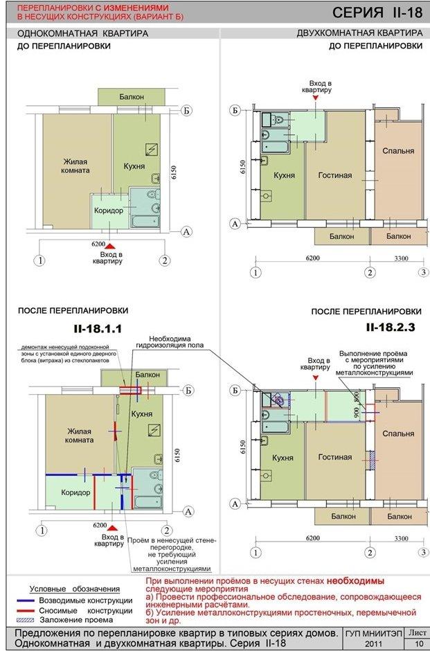Схемы и фото планировки квартир п 18 22 серии с размерами удачные решения