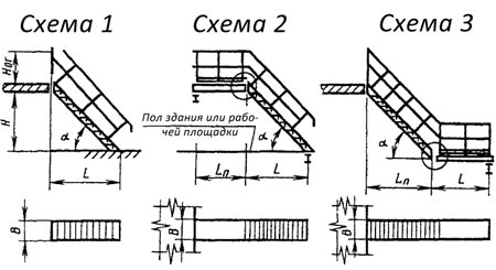 Обшивка лестницы на металлокаркасе: особенности, выбор материала, монтаж
