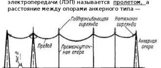 Какое расстояние между столбами
