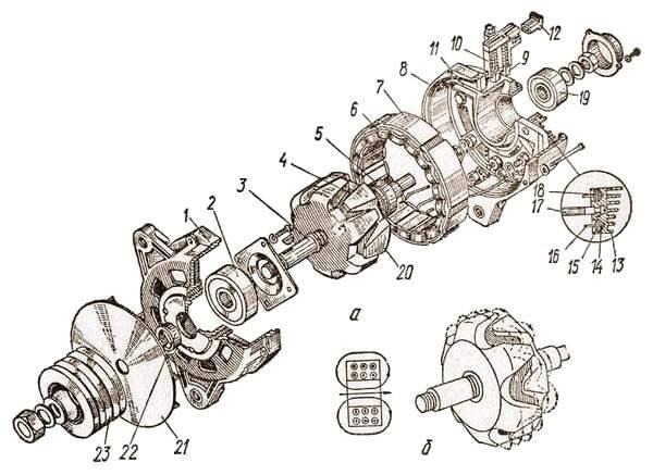 Что такое генератор