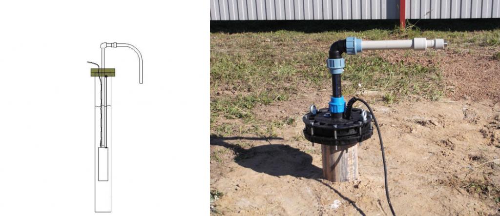 Фильтры для очистки воды в частном доме: виды, рейтинг лучших, цена и отзывы