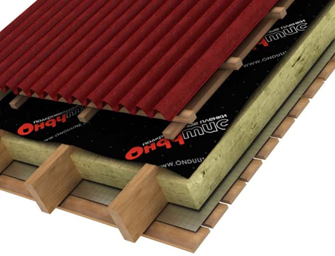 Ветрозащитная пленка: ветровлагозащитная пленка для стен и для крыши, другие разновидности. зачем нужна?