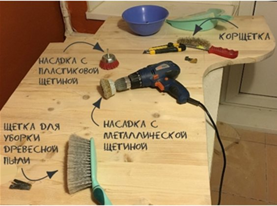 Браширование и патинирование древесины своими руками, технология и инструменты, включая станок, щетки и насадки