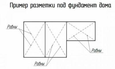 как вывести диагональ