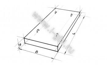 Характеристики железобетонных плит