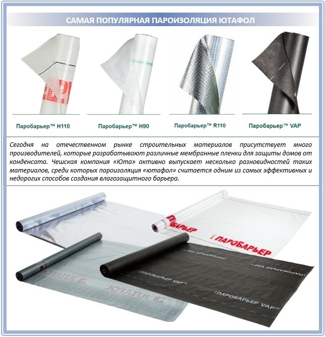 Чешская пароизоляция «ютафол»: обзор, технические характеристики, модельный ряд