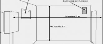 размер окна в котельной
