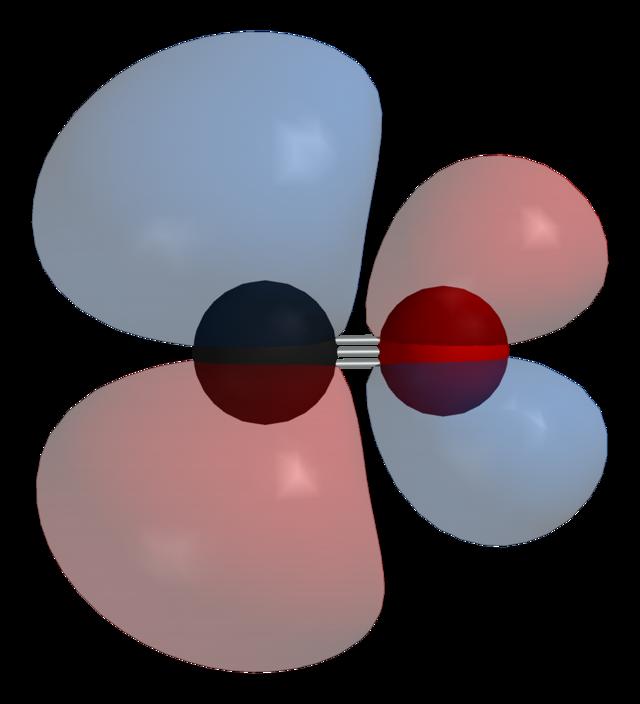 Как образуется угарный газ? техника безопасности