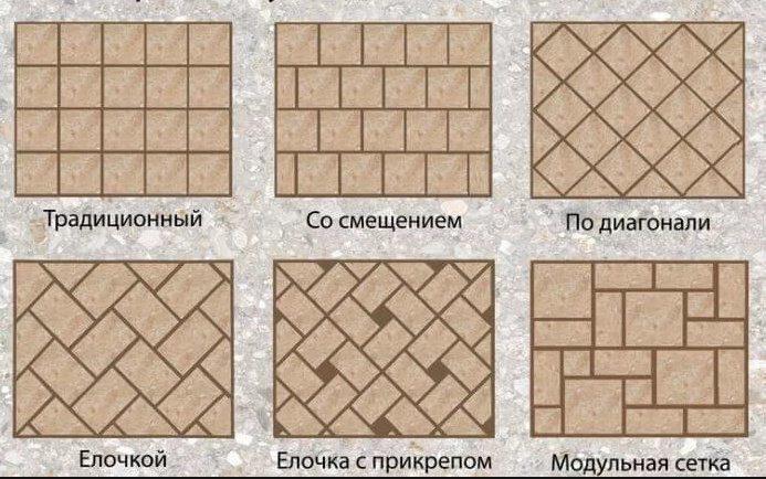 Как выбрать толщину напольной плитки?