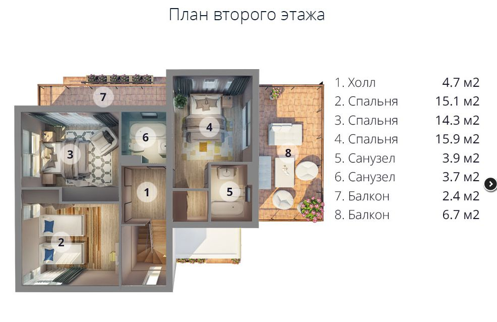 какой дом лучше построить