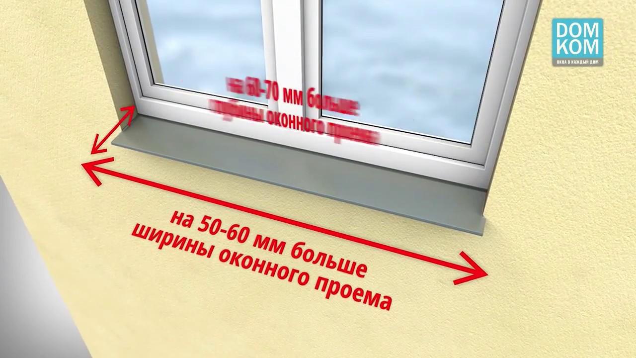Гост на монтаж и установку пластиковых окон пвх – схемы, технологии, инструкции /