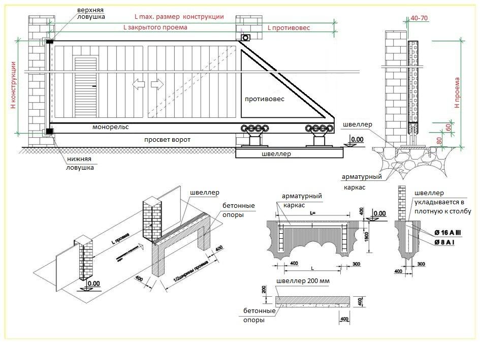 установка механизма откатных ворот