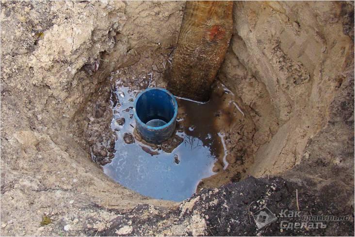 Что такое водоносный горизонт глубина залегания водоносных слоев