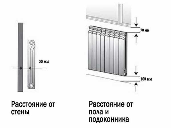 Вес батареи, размер, объем, мощность и другие характеристи чугунных радиаторов. | инженер подскажет как сделать