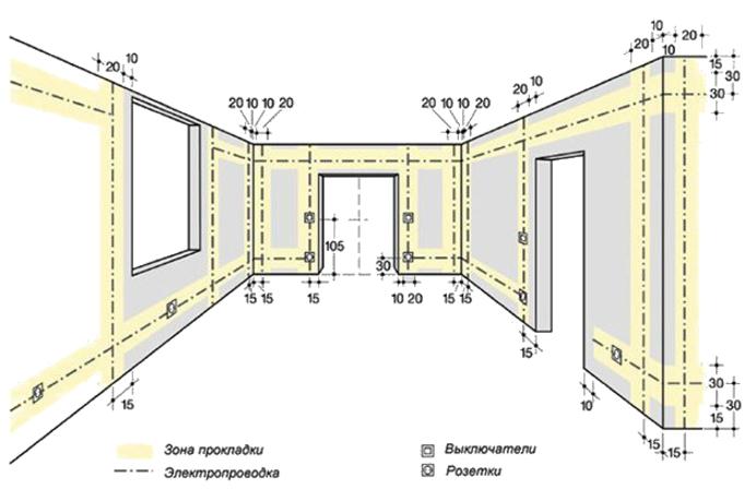 Как сделать штробу в бетоне: перфоратором, болгаркой