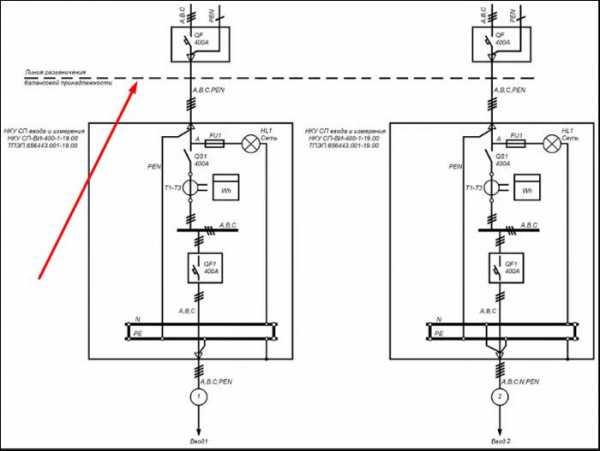 Нарисовать однолинейную электрическую схему - tokzamer.ru