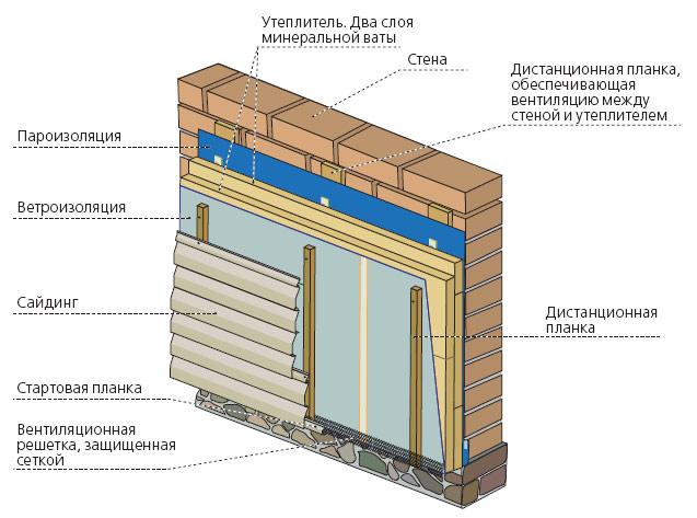 строительный утеплитель