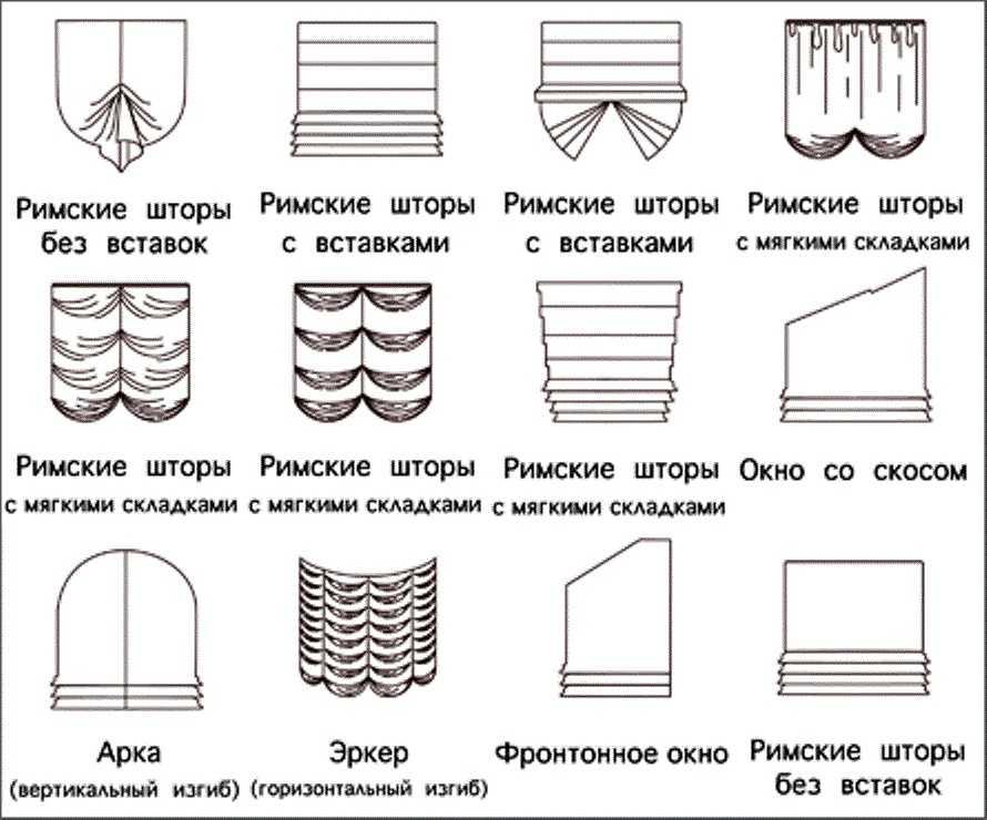 Римские шторы для кухни своими руками пошаговая инструкция, фото, видео » интер-ер.ру