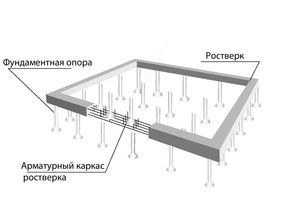 глубина промерзания грунта в новгородской области