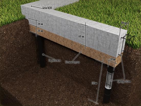 Свайный фундамент. плюсы и минусы готовых конструкций