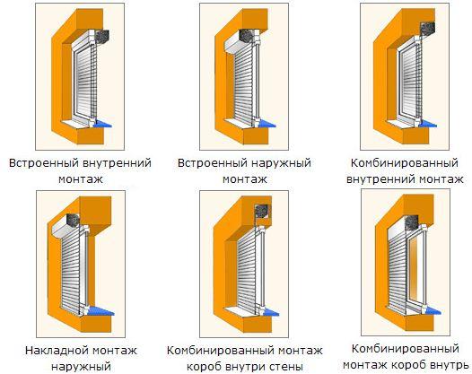 Жалюзи с электроприводом (33 фото): выбираем автоматические модели для окон с электрическим приводом для внутреннего применения