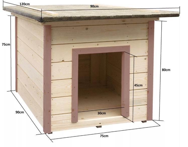 будка для овчарки размеры чертежи