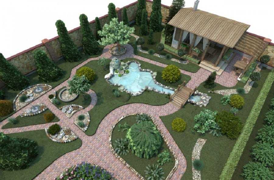 ландшафтный дизайн загородного дома своими руками фото