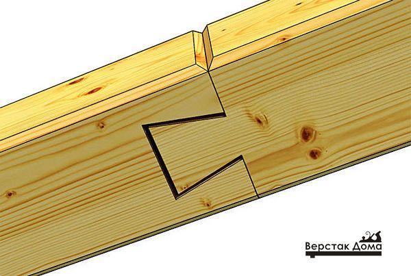 соединение деревянных деталей