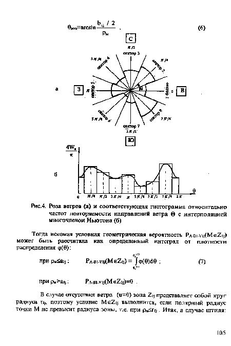 Розы ветров - lakka-sails.ru