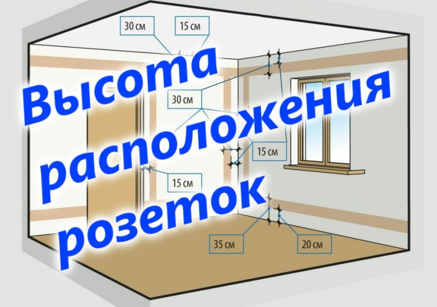 расположение розеток в комнате
