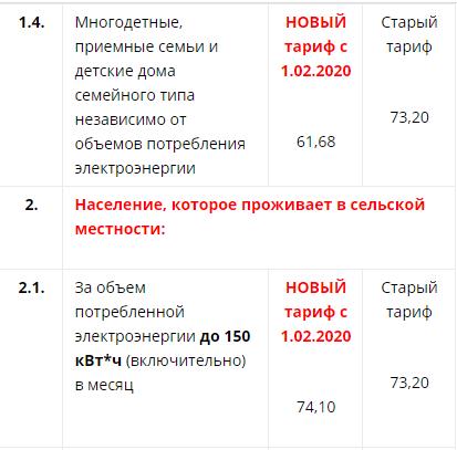 электроэнергия московская область