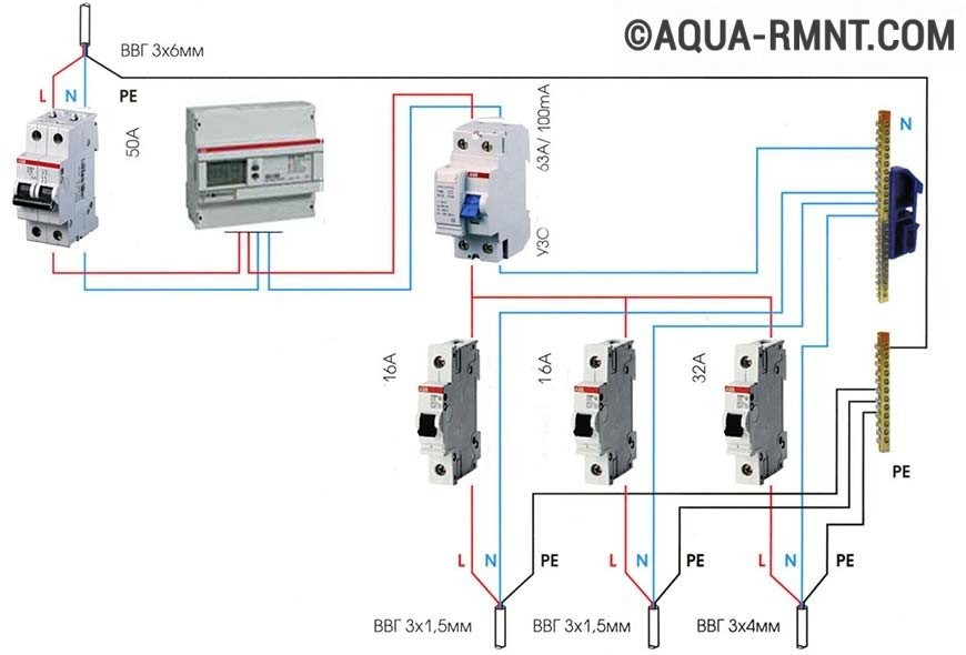 Электропроводка в бане:выбор марки кабеля и способа прокладки | строительство бани