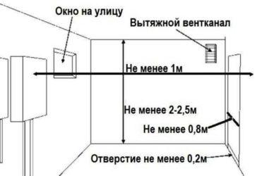 отдельная котельная для частного дома