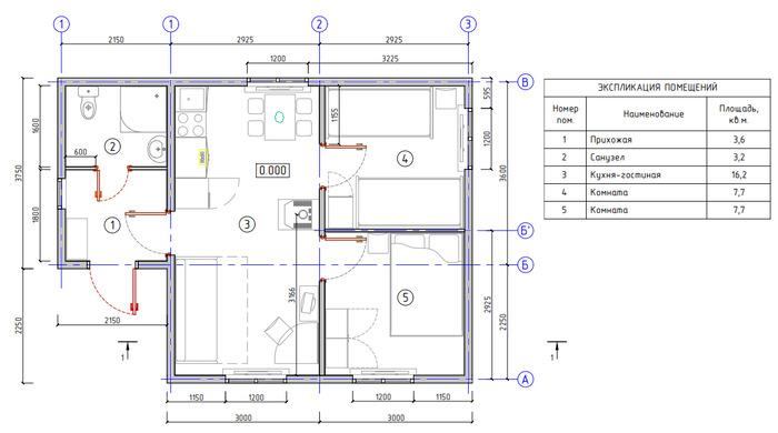 Планировка дома 12 на 12 — обзор лучших идей и типовых проектов квадратных домов (130 фото)