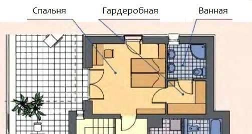 Анализ сайта catalog-plans.ru