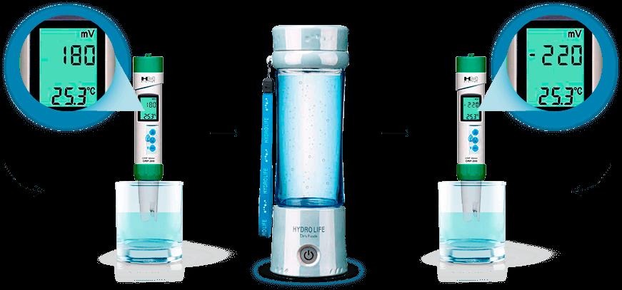 Водородный генератор своими руками: принцип работы устройства, схемы и описание процесса сборки